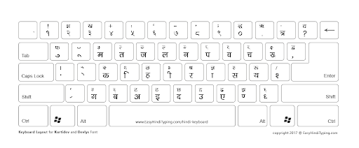 Install Hindi Typing Font In Windows Easy Learning Blogs By Expertise