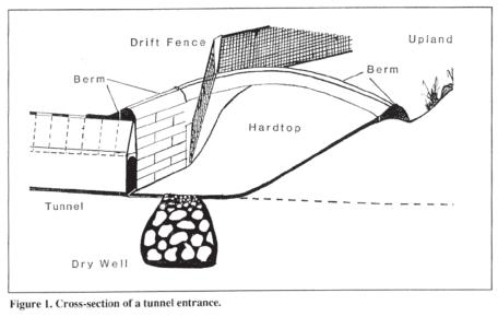 ACO Wildlife System Diagram 2