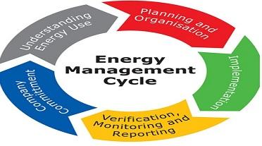 chemistry-of-energy-managment
