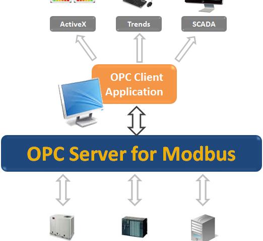 what is an OPC server