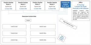 V-Station HD Studio4 Training Diagram (with border)