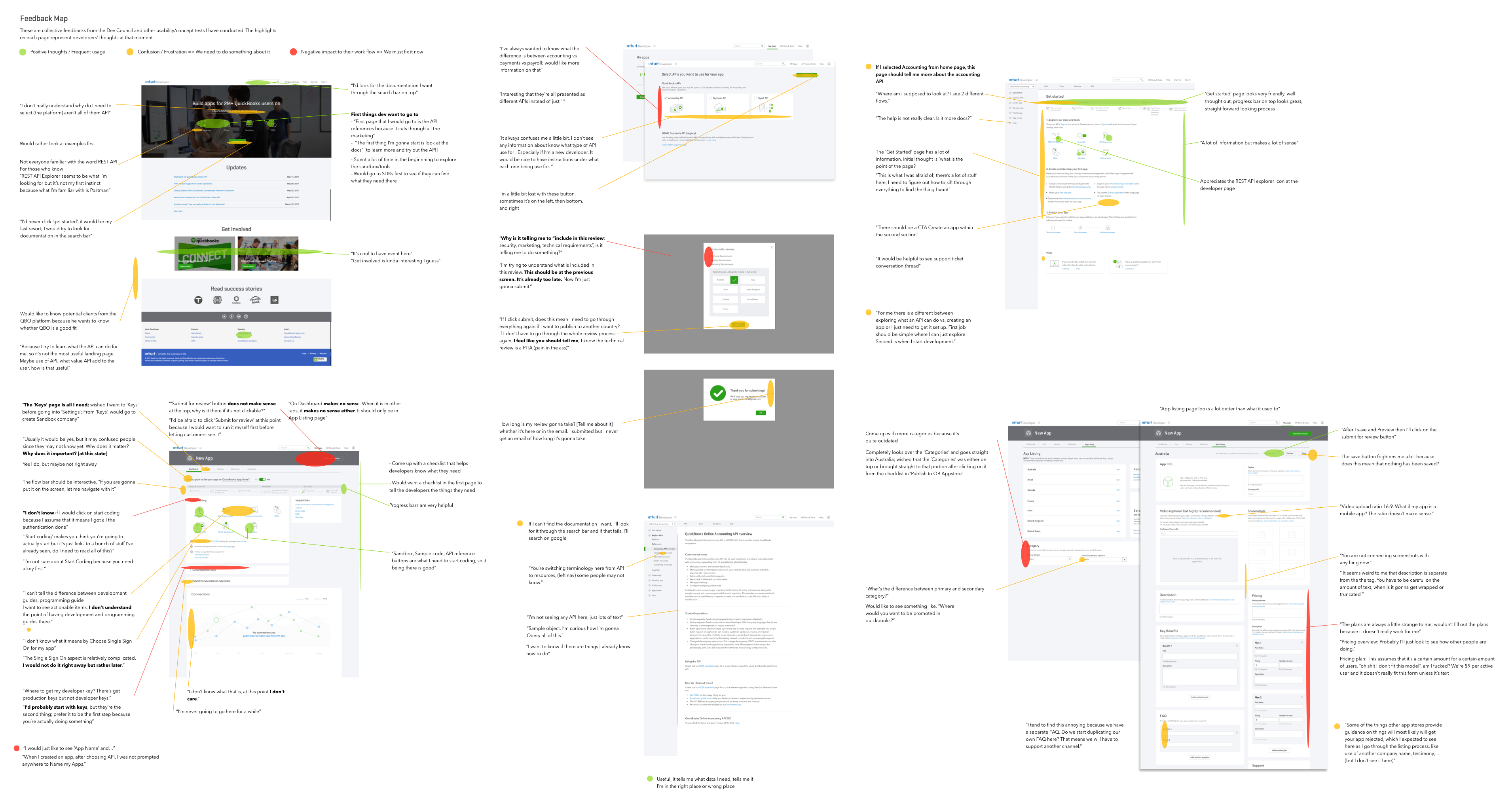 Screenshot of a whole new design flow with feedback highlighted in specific areas of the design to show good and bad parts