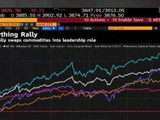 Bloomberg commodities - energynewsbe