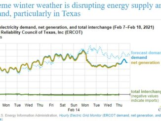Extreme winter weather is disrupting energy supply and demand, particularly in Texas - energynewsbeat