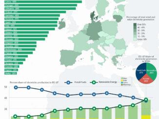 Geopolitical Futures - European Union goes Green - EnergyNewsBeat.com
