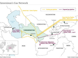 Turkmenistan's Gas Network