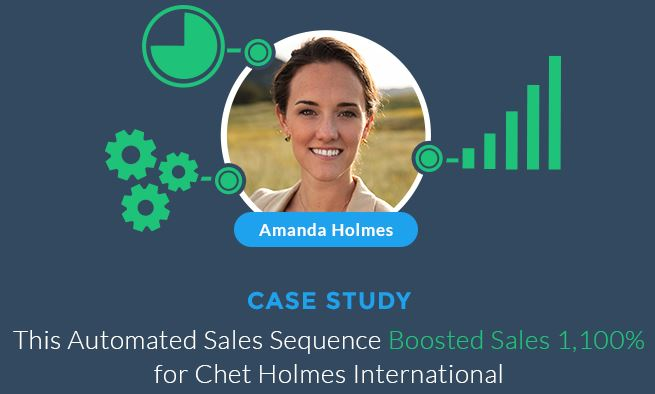 [Case Study] This Boosted Sales 1,100% for Chet Holmes International