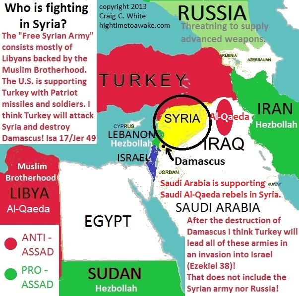 Who is fighting in Syria