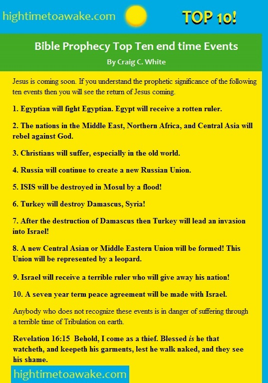 Bible Prophecy Top Ten end time Events