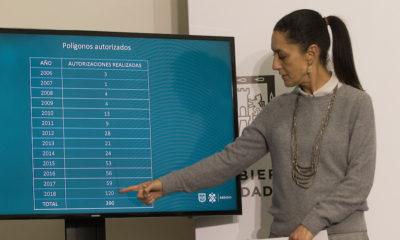 Sheinbaum, Claudia Sheinbaum, Gobierno CDMX, CDMX, Polígonos, constructoras,