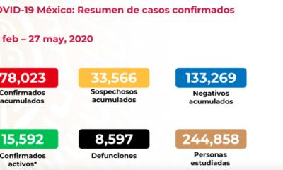 Suman 8 mil 597 decesos y 78 mil 023 contagios por Covid-19 en México