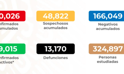 Salud reporta 13,170 decesos y 110,026 casos confirmados de Covid-19 en México