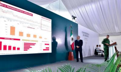 Fuerzas, Armadas, 85%, efectivos, desplegados, país, AMLO, Andrés Manuel, López Obrador,