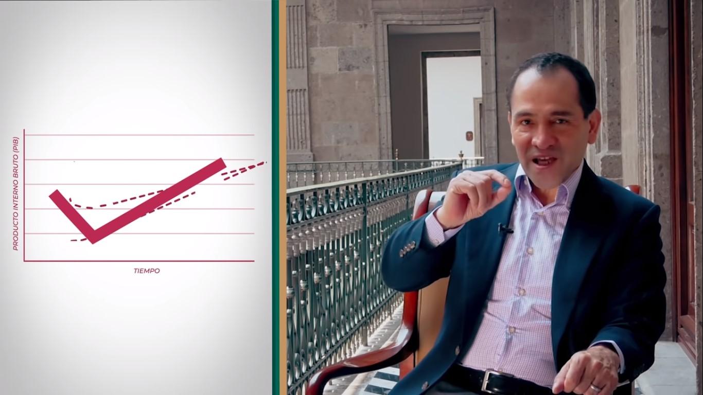 Hacienda prevé recuperación rápida pero asimétrica de la economía mexicana
