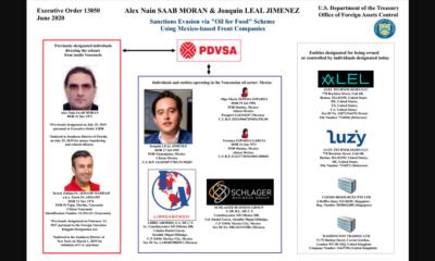 Schlager Business Gruop, Estados Unidos, Sanciones, Empresas, Mexicanas, México, Petróleo, Venezuela,