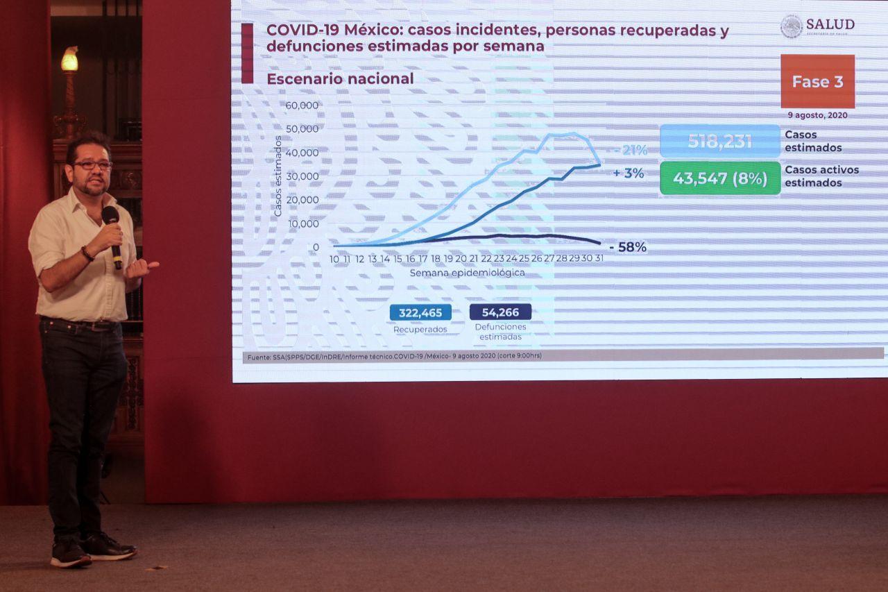 Reportan 480,278 contagios y 52,298 decesos por Covid-19 en México
