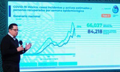 Salud reporta 168,432 defunciones por Covid-19 en el país
