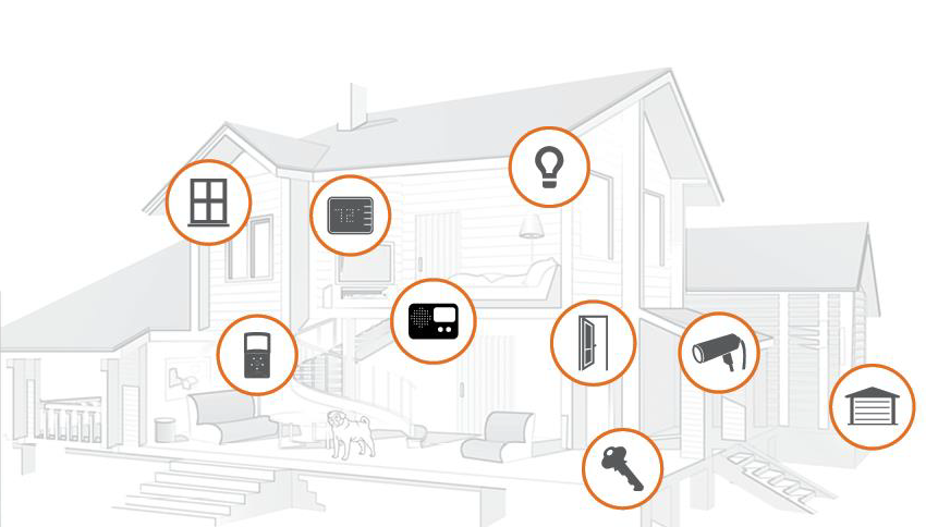 Residential Security Services   Canada #1 Residential Security System