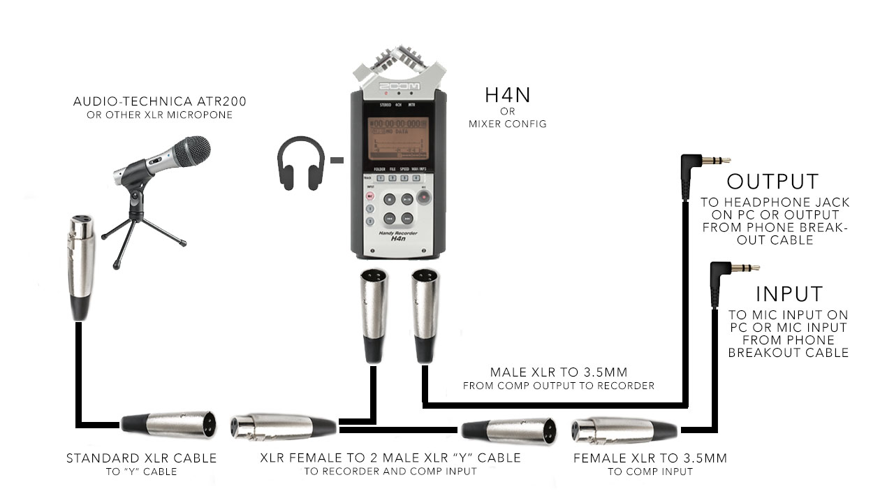 Podcasting with a Recorder