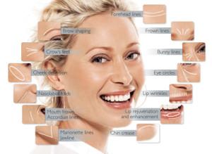 cosmetic_procedure