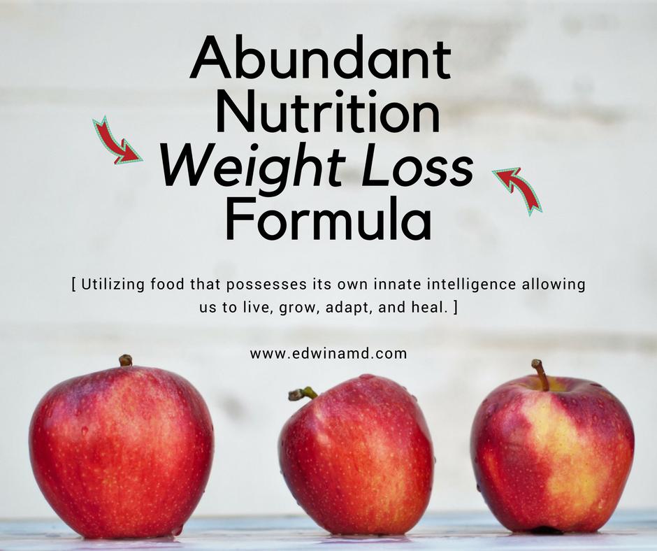 Abundant Nutrition - Weight loss - Fb image