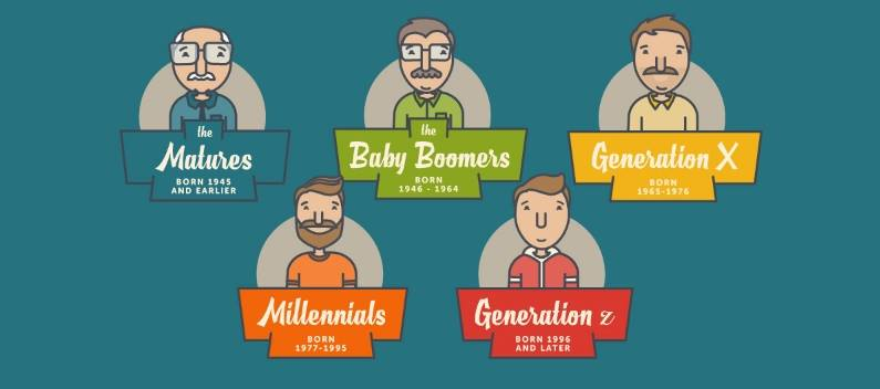 Plan For Each Generation