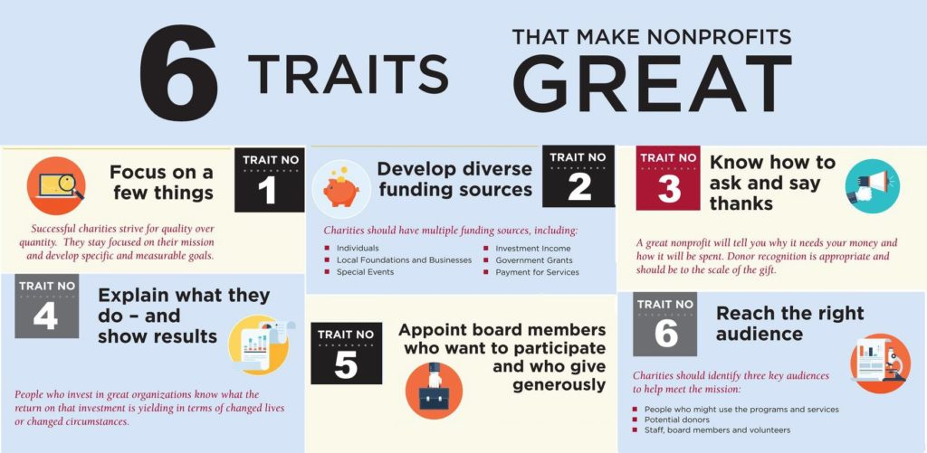 Traits of a Great Non-Profit