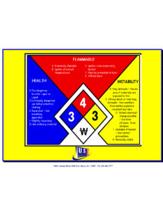 nfpa diamond fire prevention and protection safety