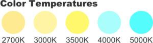 Architura 1400 Temps