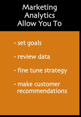 Marketing Analytics Allow You to...