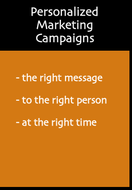 Personalized Marketing Campaigns