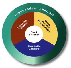 independent-analysis