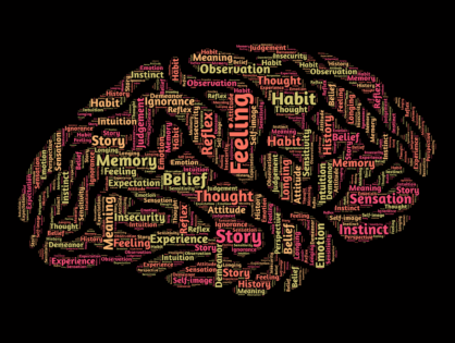 PSYCHOLOGY: THE SCIENCE BEHIND HUMAN MIND