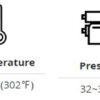 Bely Raised Brick 3D Heat Transfer Vinyl (3D HTV)
