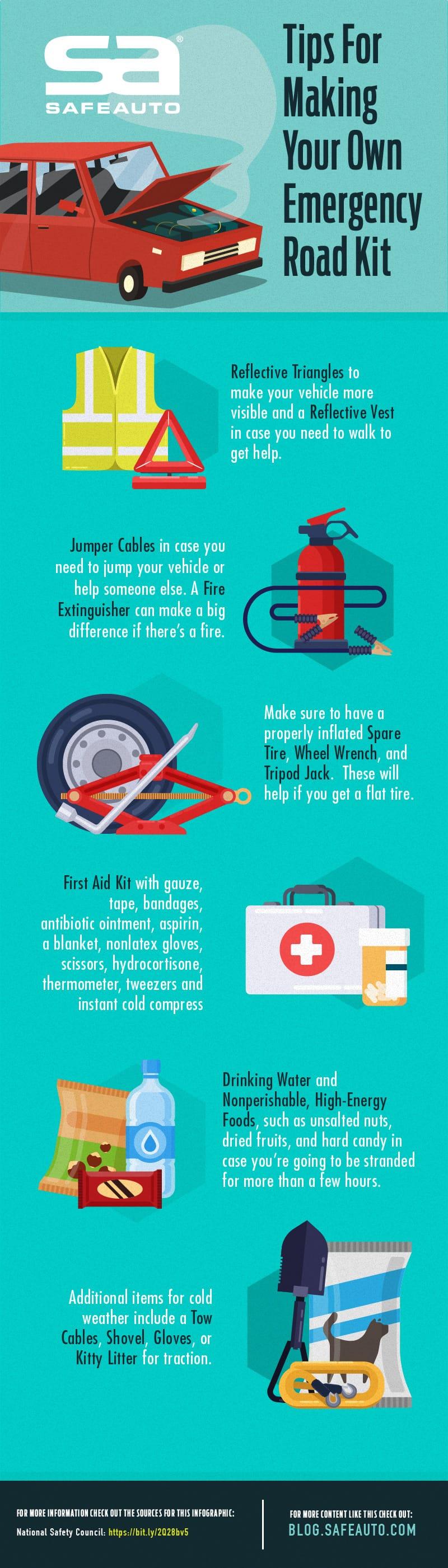 Tips for Making Your Own Emergency Roadkit