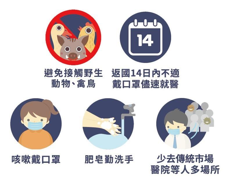 武漢肺炎注意事項