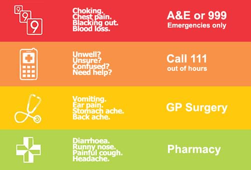 OSR Medical Ambualnce Service - Urgent