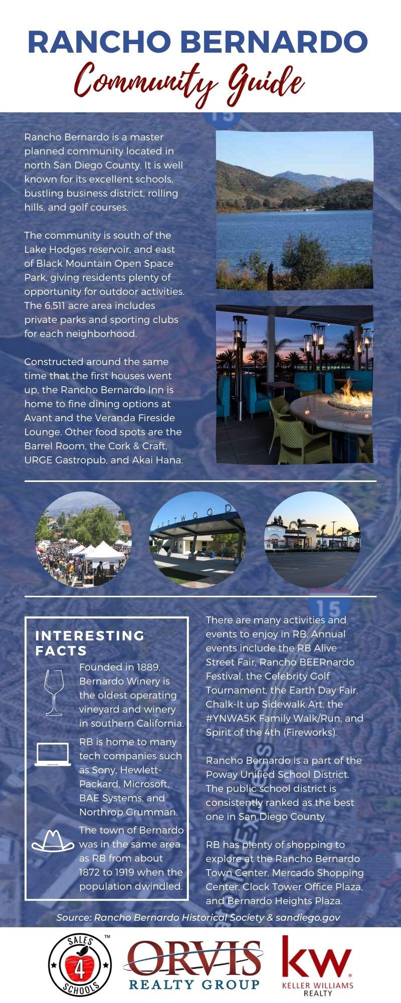Rancho Bernardo, San Diego, CA - Community Infographic