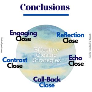 conclusion, closing strategies, seek to speak