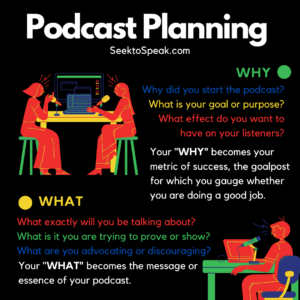 Podcast Planning - Goal of show and what is your message
