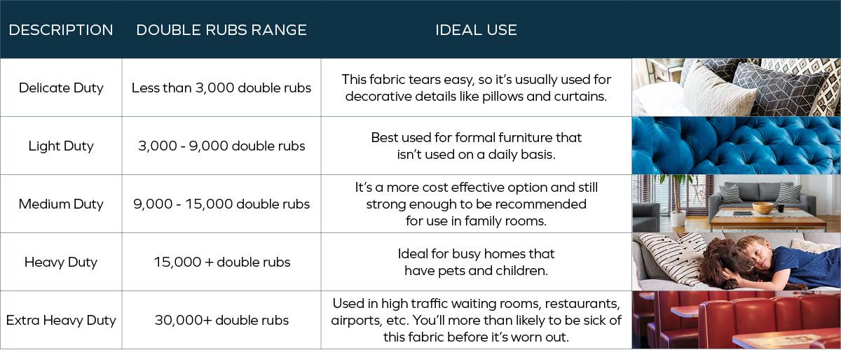 TextileBlog_Chart