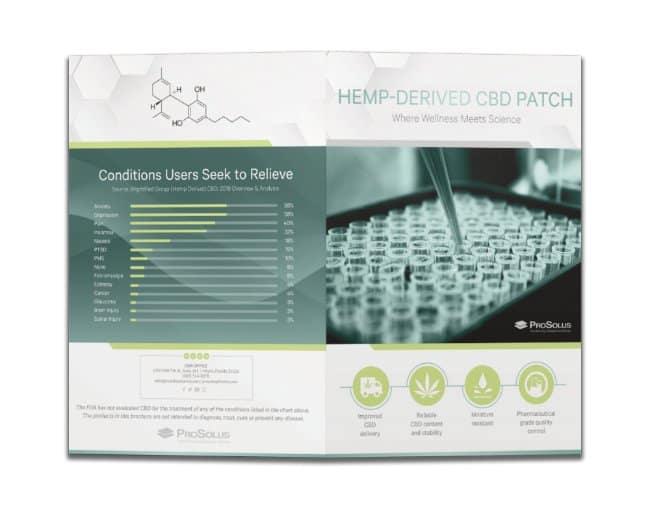 hemp-derived CBD patch prosolus