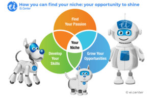 entrepreneurs innovation how you can find your niche