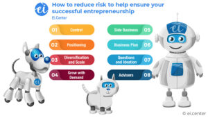 how-to-reduce-risk-to-help-ensure-your-successful-entrepreneurship-d