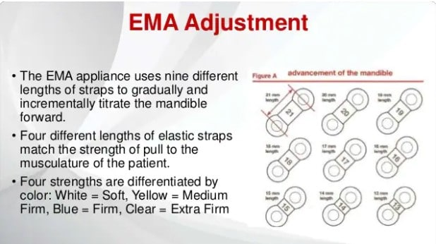 EMA replacement Straps Explained