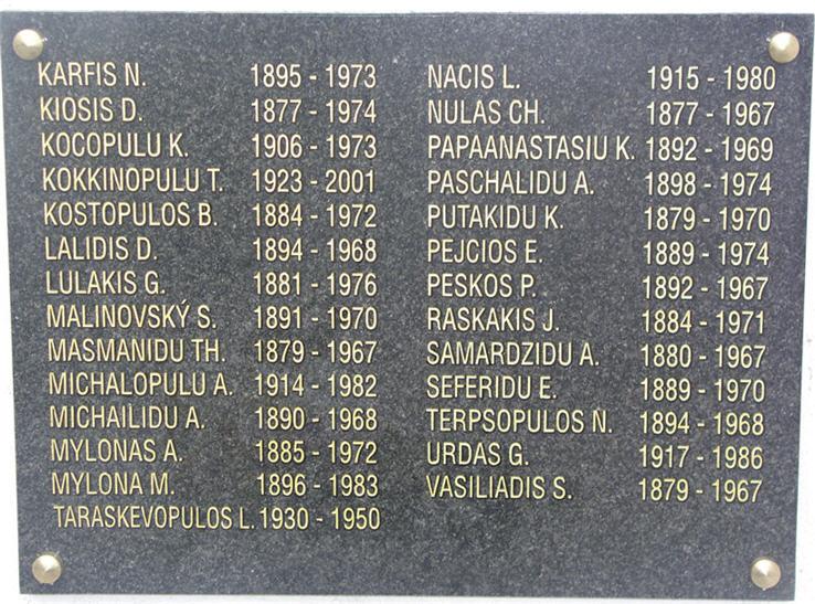 Ελληνικά ονόματα σε μνημείο