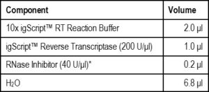 reverse-transcriptase-pic3