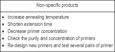 Plant Direct PCR Troubleshooting Non-specific Products