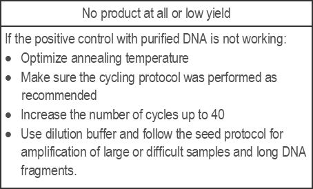 Plant Direct PCR Troubleshooting low product yield