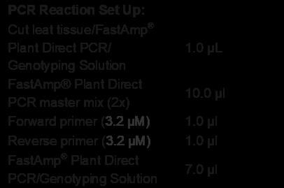 Plant Genotyping Kit PCR Reaction Set up